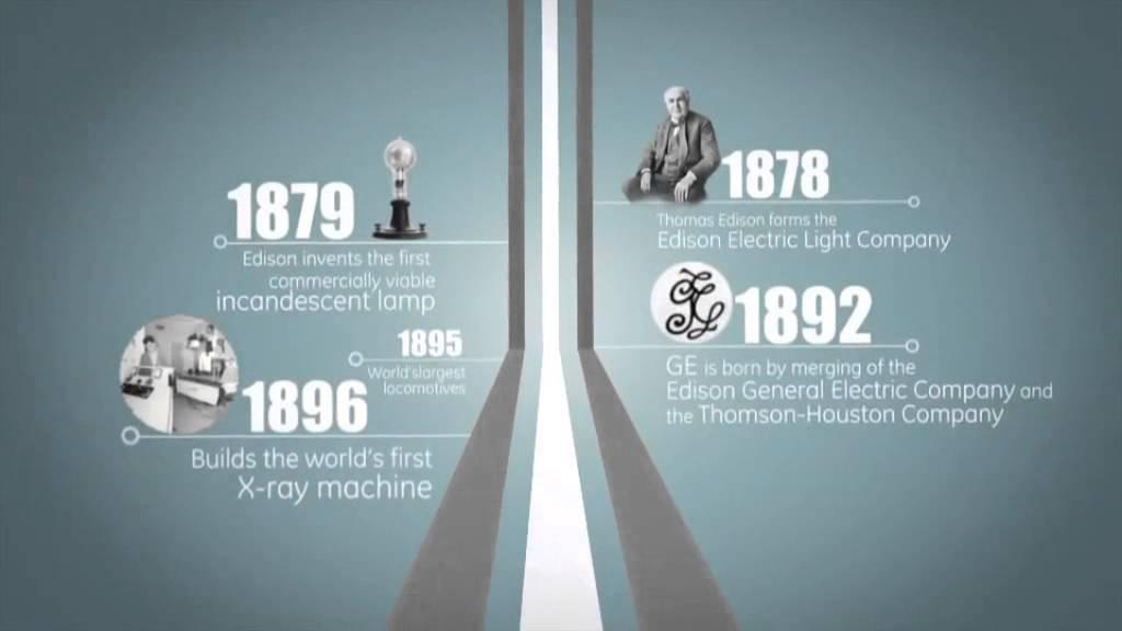 تاریخ جنرال الکترونیک